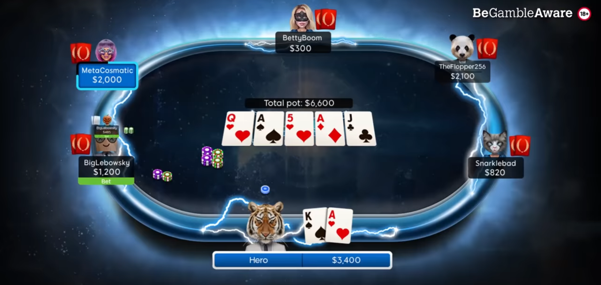 Poker Online - Top 10 Online Poker Sites, Reviews, News And Tutorials